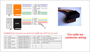 wonderful electrical wire color codes images electrical circuit