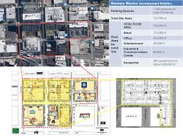 Destiny Usa Mall Map by Parking And Retail Development Reurbanist