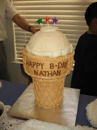 how to make birthday cake ice cream 79 u2014 fitfru style how to