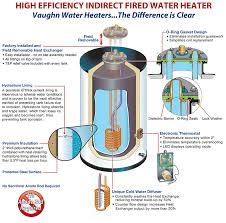 top performer plus water heaters vaughn