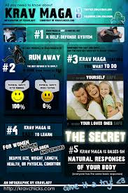 infographic u2013 everything you need to know about krav maga
