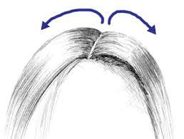 Frisuren Zeichnen Anleitung by Haare Und Frisuren Zeichnen Lernen