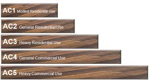 Laminate Flooring Ratings Laminate Flooring Durability And Quality