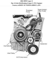 2004 mini cooper s 1 6l serpentine belt diagram serpentinebelthq com