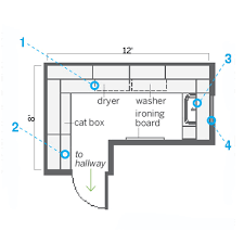 Bathroom And Laundry Room Floor Plans - laundry room floor plan chic design 12 plans gnscl