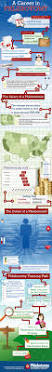 best 25 phlebotomy ideas on pinterest nursing information