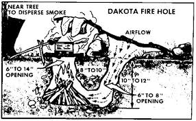 Dakota Firepit Dakota Pit Recoil Offgrid