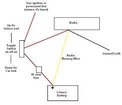 radio power switch between van u0026 leisure batteries talbot