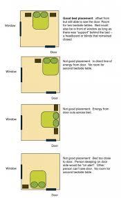 bedroom layout ideas bedroom best 25 bedroom layouts ideas on small layout