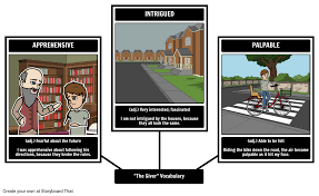 the giver plot diagram u0026 analysis the giver lesson plans
