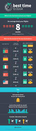 58 best travel infographics images on pinterest travel travel