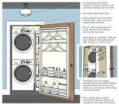 Laundry Closet Door Narrow Closet Doors A Narrow Laundry Closet Should Be At Least In