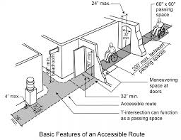 Ada Requirements For Bathrooms by A Planning Guide For Making Temporary Events Accessible To People