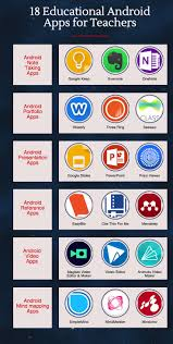25 best android apps ideas on pinterest android technology