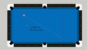 how to move a pool table across the room how to play one rail position basic billiards