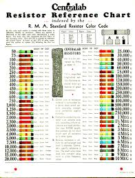 electronic color code wiring diagram components