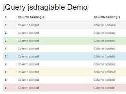 angularjs resizable table columns drag and drop table plugin with jquery tablednd free jquery plugins