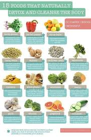 157 Best Weight Loss Diet And Workout Images On Pinterest Weight