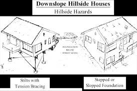 Types Of Foundations For Homes Hillside Home Retrofits Save Lives In Oakland Berkeley And San
