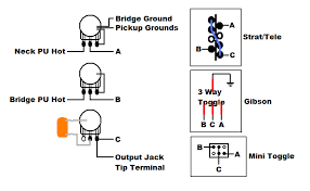 gibson thunderbird wiring diagram talkbass com