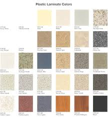 ada partitions color charts polymer solid phenolic core plastic