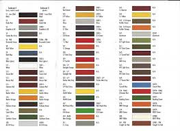 lionel paint color chart ideas tca prewar lionel train paint