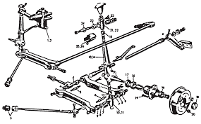 jeep suspension diagram british auto parts ltd front suspension