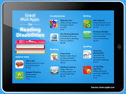 reading software for elementary students 50 popular apps for struggling readers writers