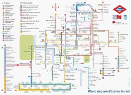 Madrid Map Madrid Transport How To Get A Metro Ticket Mad4madrid