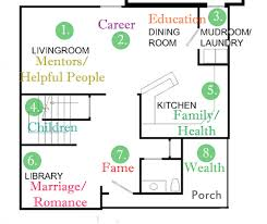 feng shui home attracting fortune lady on your interior space