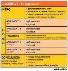 essay structure for ielts structures of an essay of an essay attention getter for essay how to