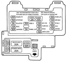 1995 ford explorer fuse diagram 1995 ford explorer fuse panel diagram wiring diagram and