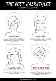 best short hairstyle for wide noses best 25 heart shaped face hairstyles ideas on pinterest