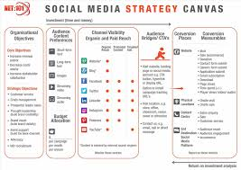 lesson plan template pdf dsofoc eece stakeholder engagement plan