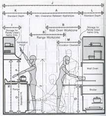 kitchen human dimensions elevation jpg 900 982 universal home