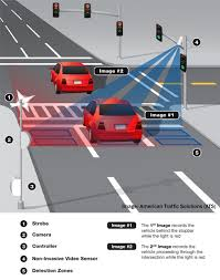 red light ticket california cost automated photo enforcement program red light cameras police