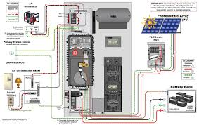 Off Grid Floor Plans Flexpower One Fxr Series The Off Grid Factory
