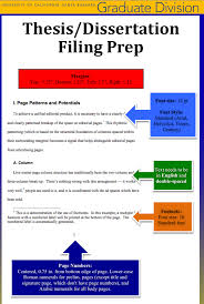 Using Innovative Software to Help You Write Your Thesis