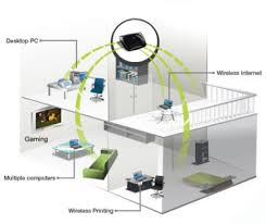 home network design phenomenal secure home design network