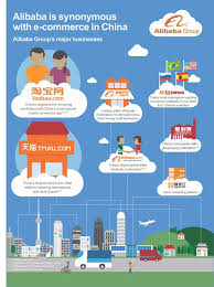 alibaba target market alibaba group introduction to china s e commerce empire china