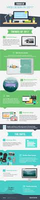 modern web design modern web design is your site outdated infographic
