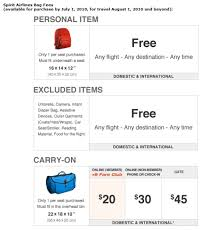 southwest baggage fees did spirit airlines get carried away with carry on fees tnooz
