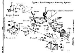 66 mustang power steering suspensions 101 diagnosing the two basic types of front