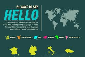 how do you say map in how to say hello in 21 popular languages brandongaille com