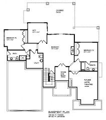 renfrew custom home plans