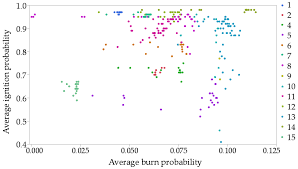 forests free full text assessing wildland fire risk
