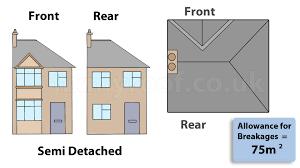 house building estimate roof building a house cost amazing roof estimate cost building a