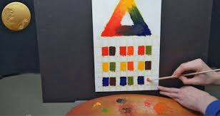 complementary paint colors harmony and contrast in painting related and complementary
