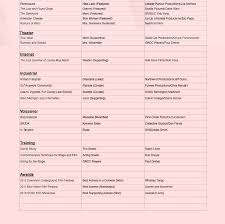 Best Acting Resume Font by Victoria Mullen Acting Resume Films Theatre Commercial Print