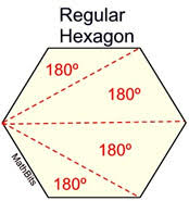 The Interior Angles Of A Triangle Always Add Up To Angles And Polygons Mathbitsnotebook Geo Ccss Math